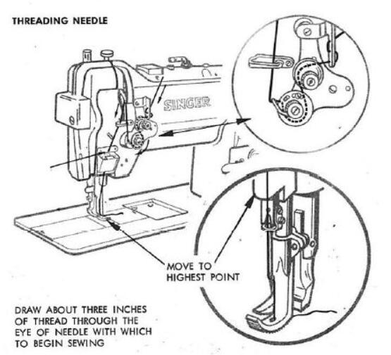 thread sewing machines